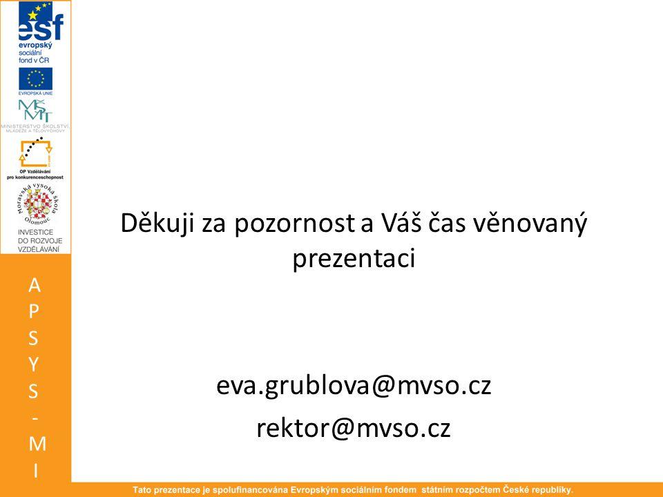 Děkuji za pozornost a Váš čas věnovaný prezentaci eva.grublova@mvso.cz rektor@mvso.cz APSYS-MIAPSYS-MI