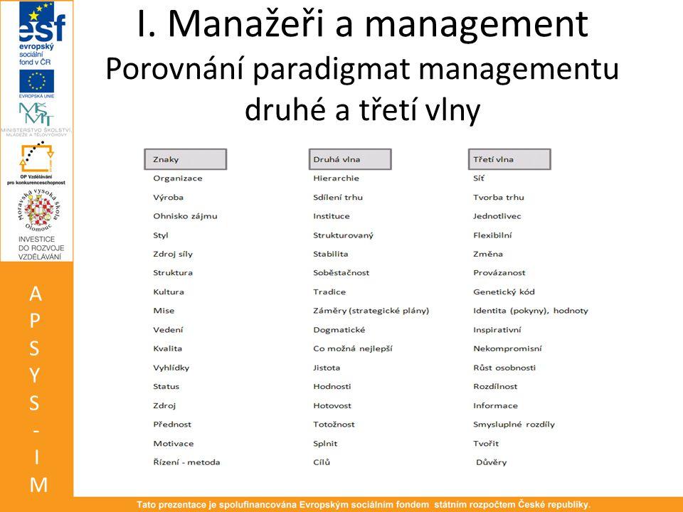 I. Manažeři a management Porovnání paradigmat managementu druhé a třetí vlny APSYS-IMAPSYS-IM