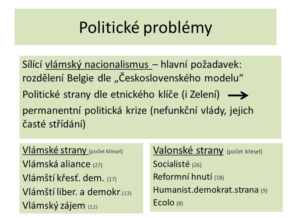 Politické problémy Vlámské strany (počet křesel) Vlámská aliance (27) Vlámští křesť. dem. (17) Vlámští liber. a demokr.(13) Vlámský zájem (12) Sílící