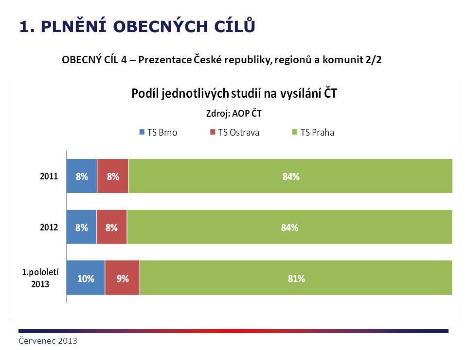 1. PLNĚNÍ OBECNÝCH CÍLŮ Červenec 2013 OBECNÝ CÍL 4 – Prezentace České republiky, regionů a komunit 2/2