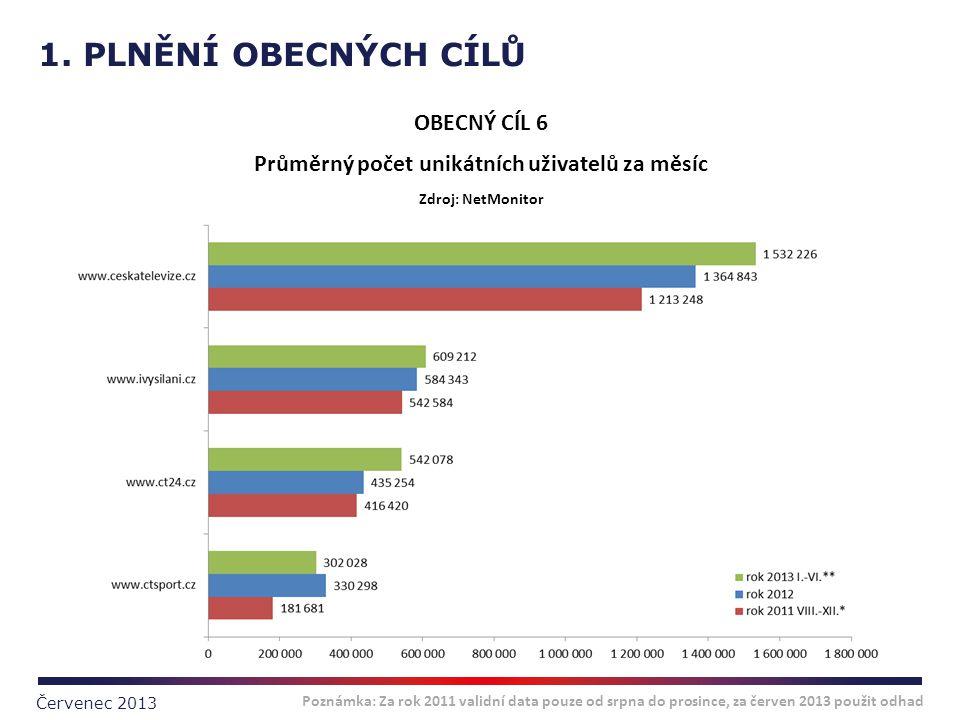 1. PLNĚNÍ OBECNÝCH CÍLŮ Červenec 2013 Poznámka: Za rok 2011 validní data pouze od srpna do prosince, za červen 2013 použit odhad OBECNÝ CÍL 6 Průměrný