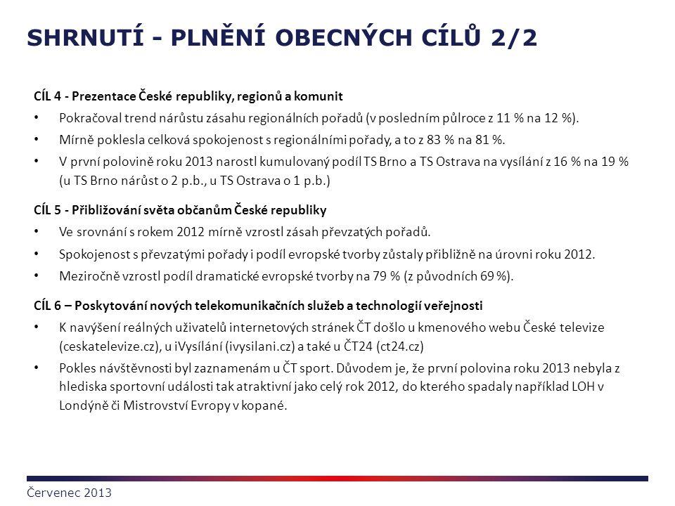 SHRNUTÍ - PLNĚNÍ OBECNÝCH CÍLŮ 2/2 Červenec 2013 CÍL 4 - Prezentace České republiky, regionů a komunit • Pokračoval trend nárůstu zásahu regionálních