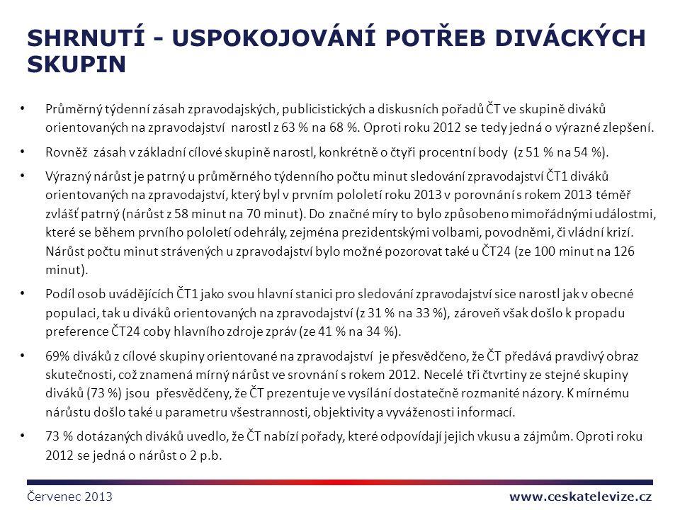 www.ceskatelevize.cz SHRNUTÍ - USPOKOJOVÁNÍ POTŘEB DIVÁCKÝCH SKUPIN Červenec 2013 • Průměrný týdenní zásah zpravodajských, publicistických a diskusníc