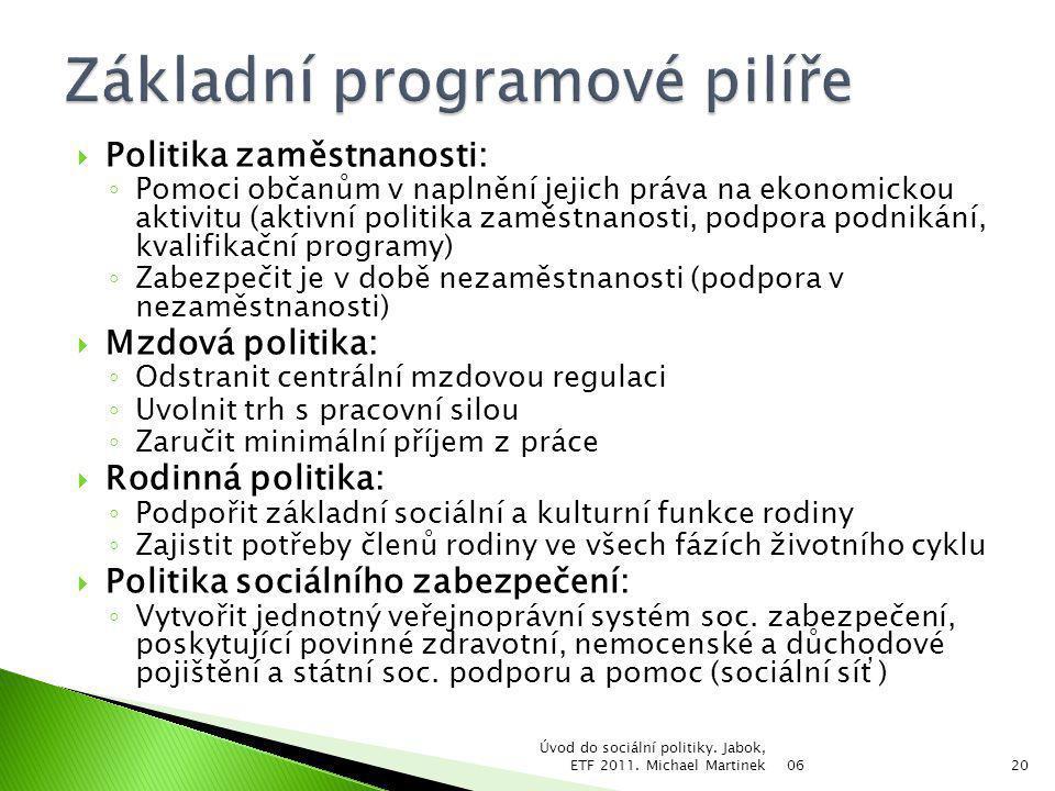  Politika zaměstnanosti: ◦ Pomoci občanům v naplnění jejich práva na ekonomickou aktivitu (aktivní politika zaměstnanosti, podpora podnikání, kvalifi