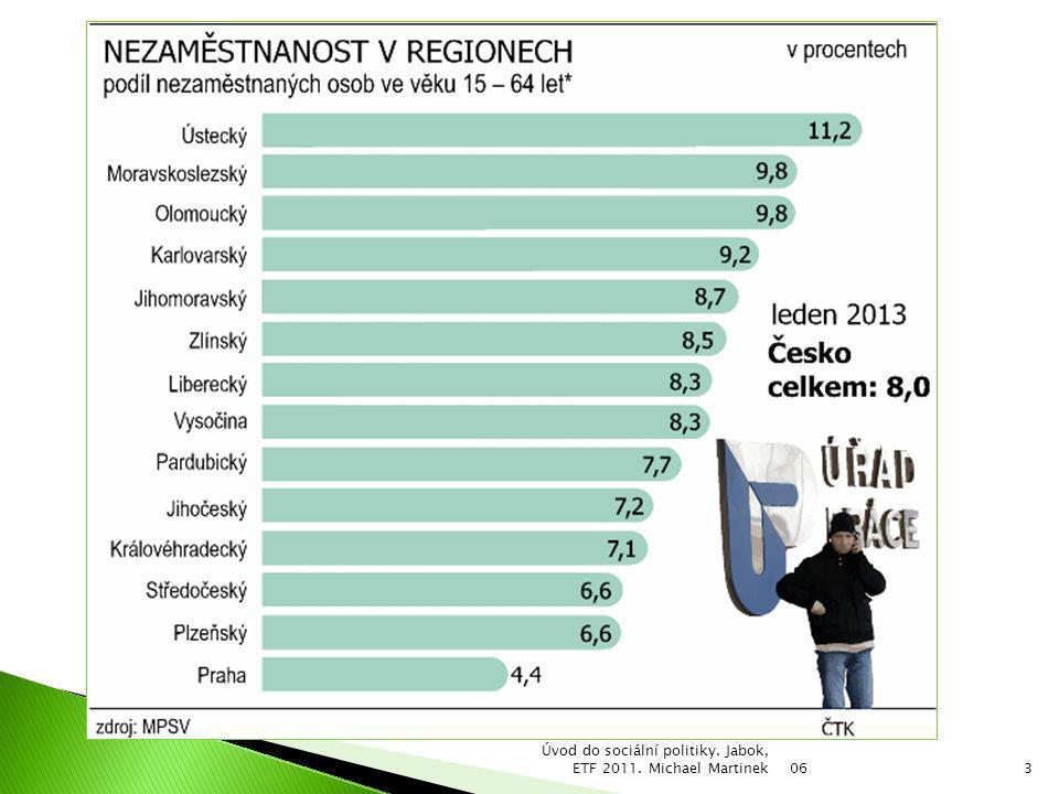 06 Úvod do sociální politiky. Jabok, ETF 2011. Michael Martinek24