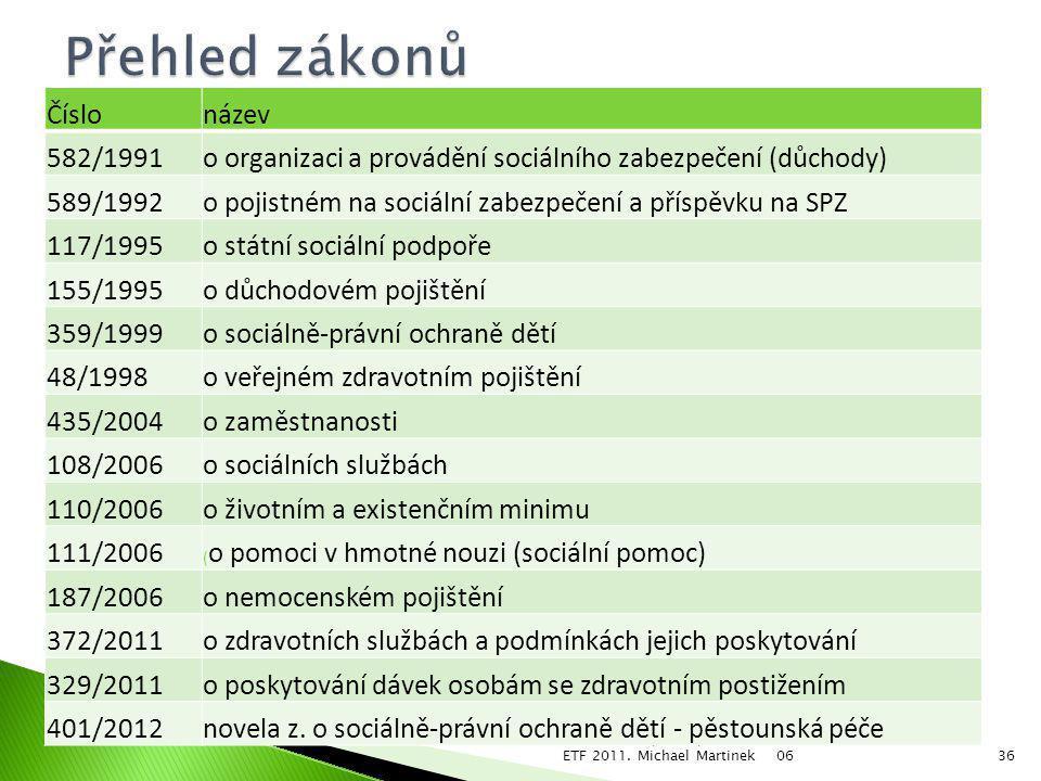 06 Úvod do sociální politiky. Jabok, ETF 2011. Michael Martinek36 Číslonázev 582/1991o organizaci a provádění sociálního zabezpečení (důchody) 589/199
