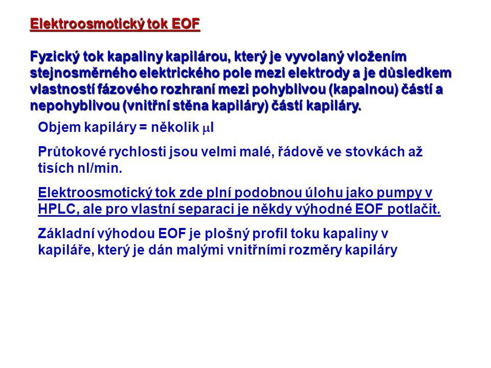 Elektroosmotický tok EOF Fyzický tok kapaliny kapilárou, který je vyvolaný vložením stejnosměrného elektrického pole mezi elektrody a je důsledkem vla