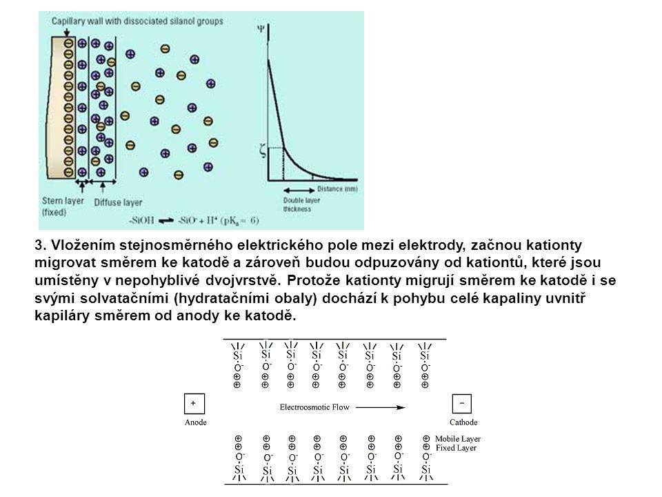 3. Vložením stejnosměrného elektrického pole mezi elektrody, začnou kationty migrovat směrem ke katodě a zároveň budou odpuzovány od kationtů, které j