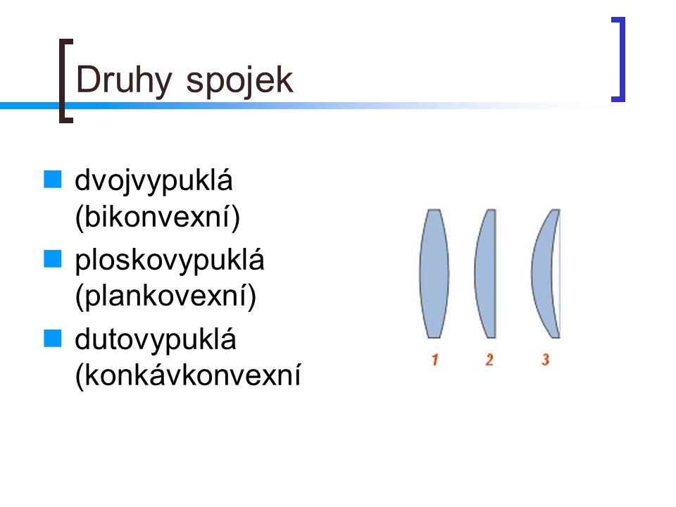 Druhy spojek  dvojvypuklá (bikonvexní)  ploskovypuklá (plankovexní)  dutovypuklá (konkávkonvexní