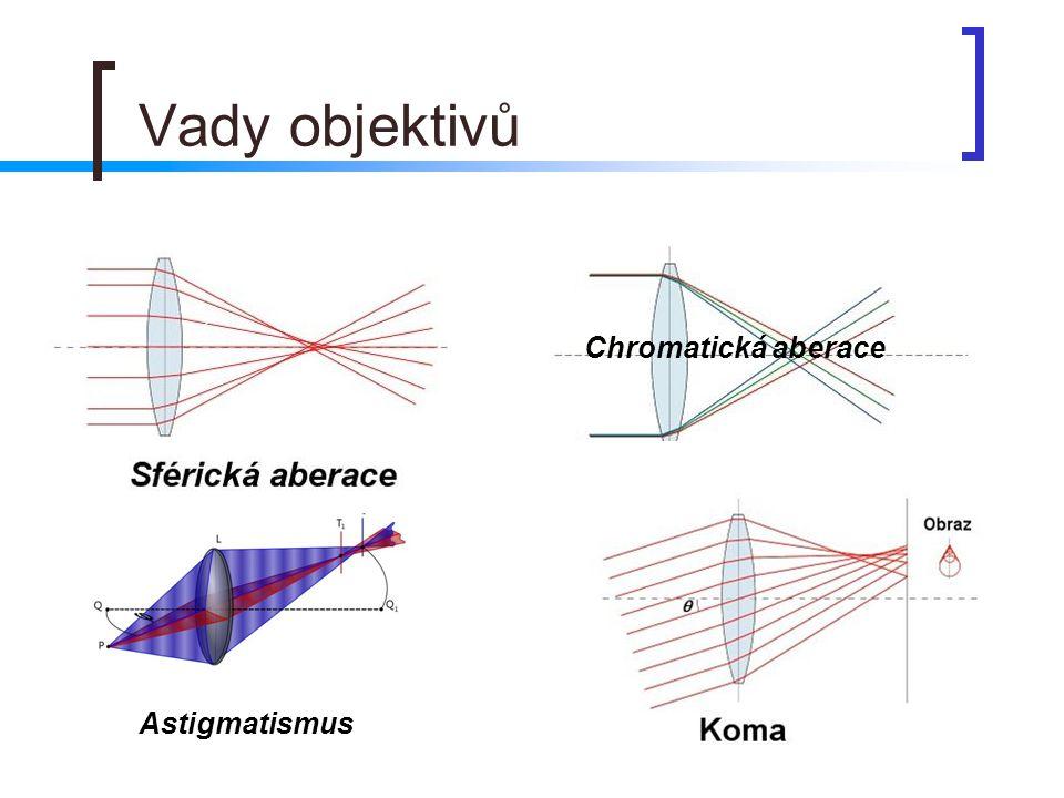 Vady objektivů Chromatická aberace Astigmatismus