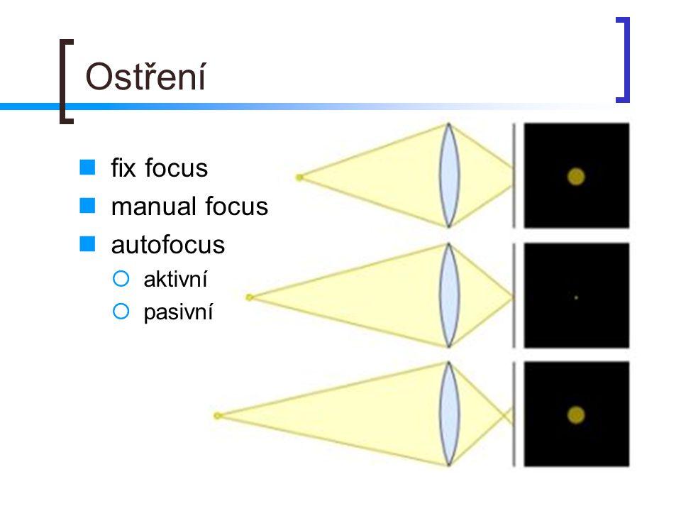 Ostření  fix focus  manual focus  autofocus  aktivní  pasivní