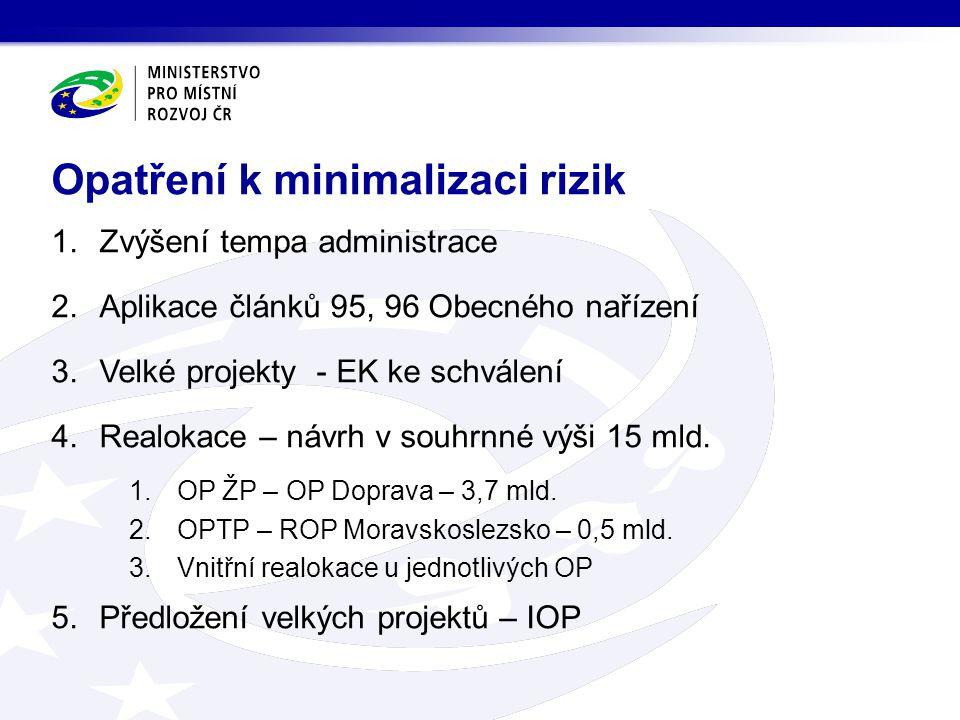1.Zvýšení tempa administrace 2.Aplikace článků 95, 96 Obecného nařízení 3.Velké projekty - EK ke schválení 4.Realokace – návrh v souhrnné výši 15 mld.