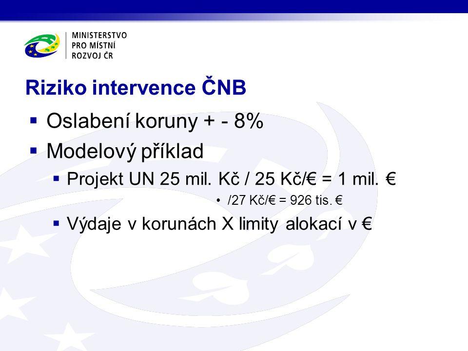 Riziko intervence ČNB  Oslabení koruny + - 8%  Modelový příklad  Projekt UN 25 mil.