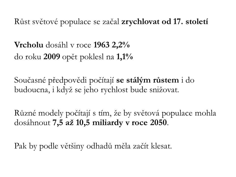 Růst světové populace se začal zrychlovat od 17. století Vrcholu dosáhl v roce 1963 2,2% do roku 2009 opět poklesl na 1,1% Současné předpovědi počítaj