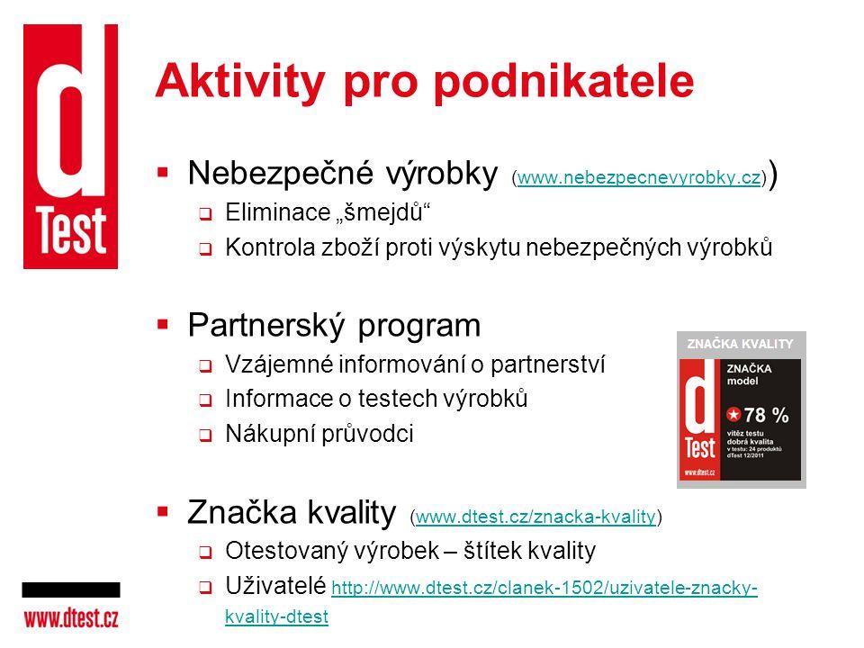 """Aktivity pro podnikatele  Nebezpečné výrobky (www.nebezpecnevyrobky.cz) )www.nebezpecnevyrobky.cz  Eliminace """"šmejdů""""  Kontrola zboží proti výskytu"""