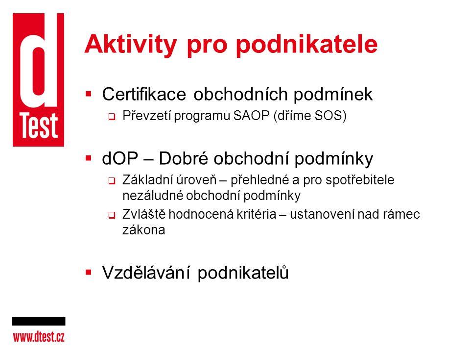 Aktivity pro podnikatele  Certifikace obchodních podmínek  Převzetí programu SAOP (dříme SOS)  dOP – Dobré obchodní podmínky  Základní úroveň – př