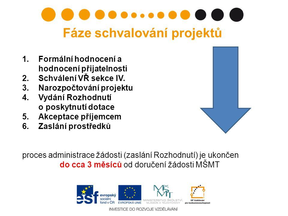Fáze schvalování projektů 1.Formální hodnocení a hodnocení přijatelnosti 2.