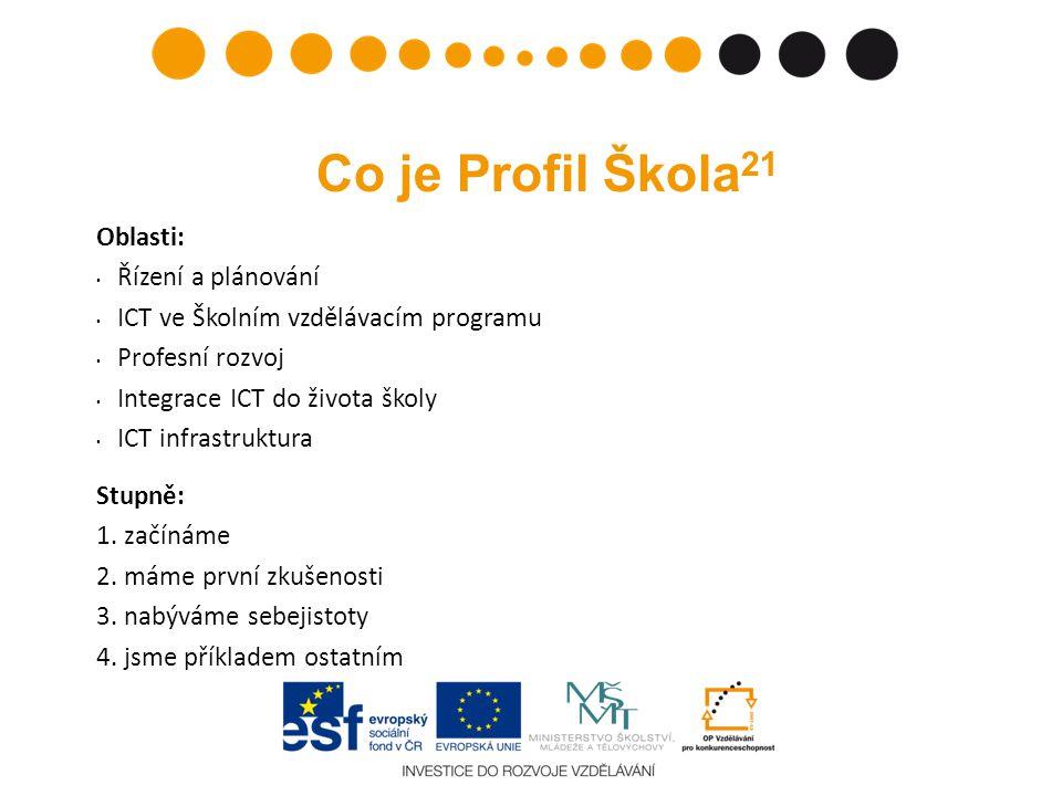 Co je Profil Škola 21 Oblasti: • Řízení a plánování • ICT ve Školním vzdělávacím programu • Profesní rozvoj • Integrace ICT do života školy • ICT infrastruktura Stupně: 1.