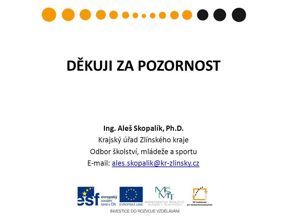 DĚKUJI ZA POZORNOST Ing.Aleš Skopalík, Ph.D.