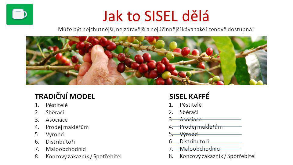 Jak to SISEL dělá Může být nejchutnější, nejzdravější a nejúčinnější káva také i cenově dostupná.