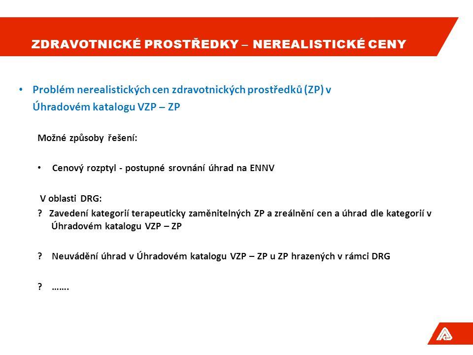 • Problém nerealistických cen zdravotnických prostředků (ZP) v Úhradovém katalogu VZP – ZP Možné způsoby řešení: • Cenový rozptyl - postupné srovnání úhrad na ENNV V oblasti DRG: .