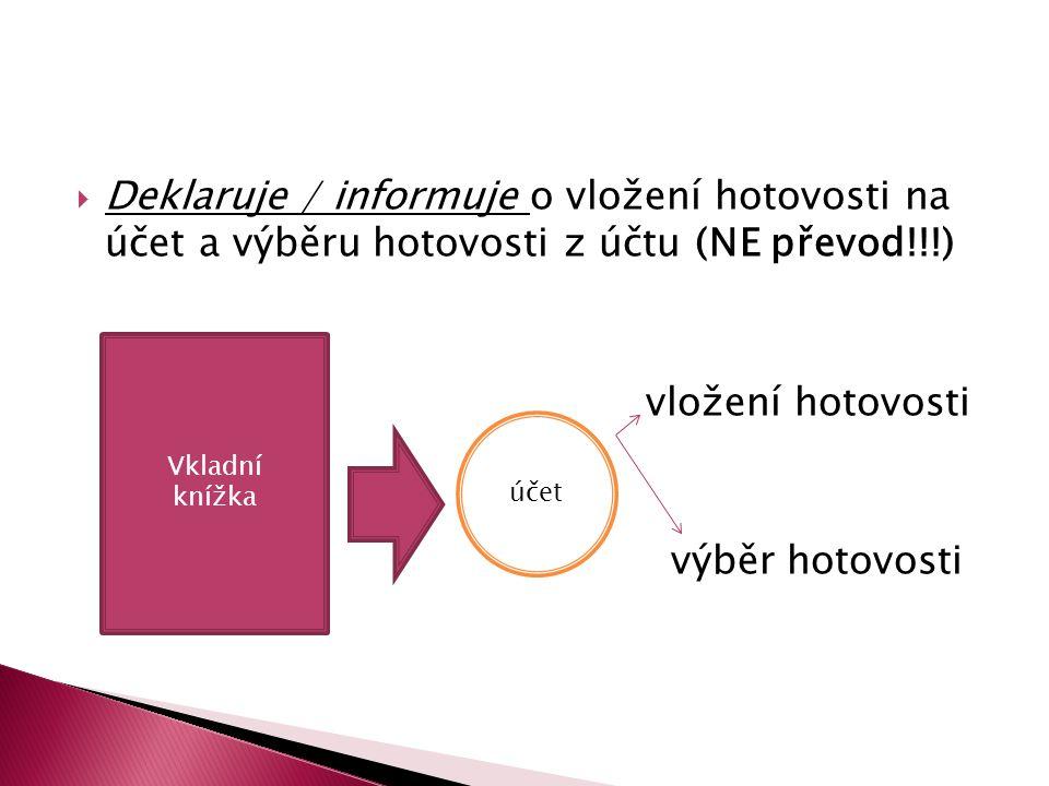  Deklaruje / informuje o vložení hotovosti na účet a výběru hotovosti z účtu (NE převod!!!) vložení hotovosti výběr hotovosti Vkladní knížka účet