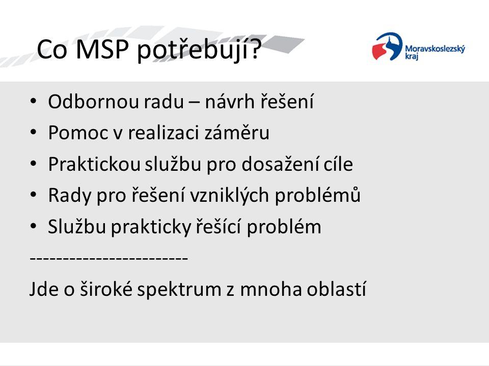 Co MSP potřebují? • Odbornou radu – návrh řešení • Pomoc v realizaci záměru • Praktickou službu pro dosažení cíle • Rady pro řešení vzniklých problémů