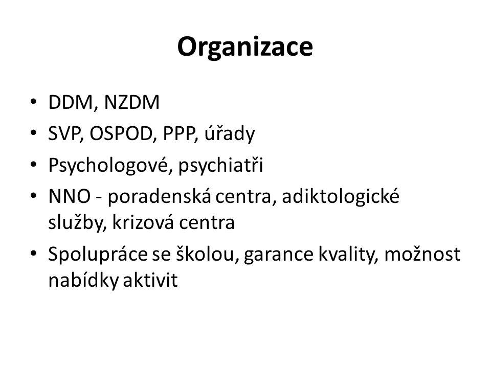 Organizace • DDM, NZDM • SVP, OSPOD, PPP, úřady • Psychologové, psychiatři • NNO - poradenská centra, adiktologické služby, krizová centra • Spoluprác