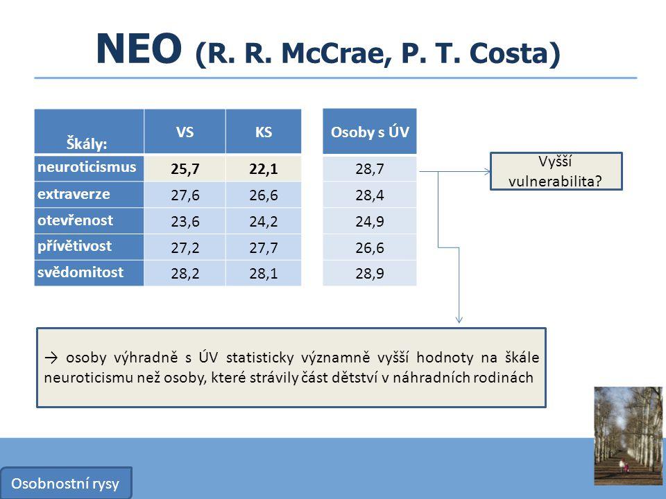 NEO (R. R. McCrae, P. T. Costa) Škály: VSKS neuroticismus 25,722,1 extraverze 27,626,6 otevřenost 23,624,2 přívětivost 27,227,7 svědomitost 28,228,1 O