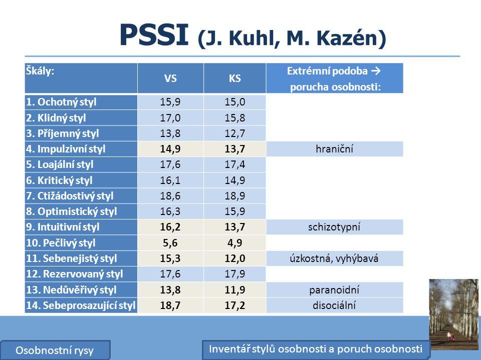 PSSI (J. Kuhl, M. Kazén) Inventář stylů osobnosti a poruch osobnosti Škály: VSKS Extrémní podoba → porucha osobnosti: 1. Ochotný styl 15,915,0 2. Klid
