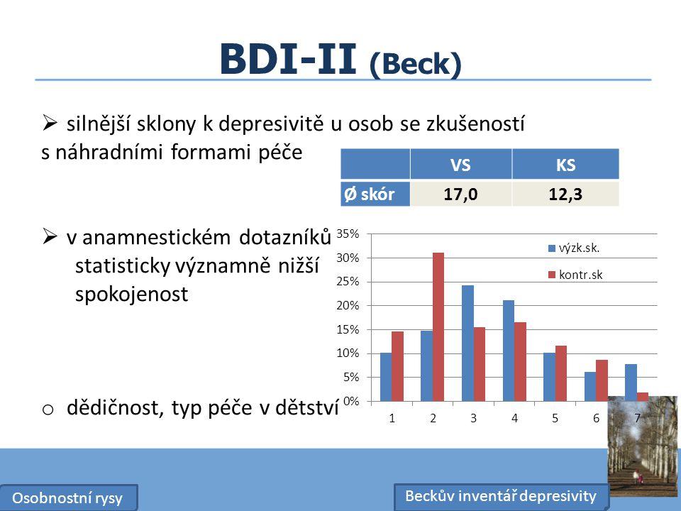 BDI-II (Beck) B = ústavní výchova E = ÚV + pěstounská nebo adoptivní rodina A = původní rodina + ÚV C = původní rodina + ÚV + pěstounská nebo adoptivní rodina KS = kontrolní skupina F = pěstounská nebo adoptivní rodina D = původní rodina + pěstounská či adoptivní rodina Osobnostní rysyBeckův inventář depresivity