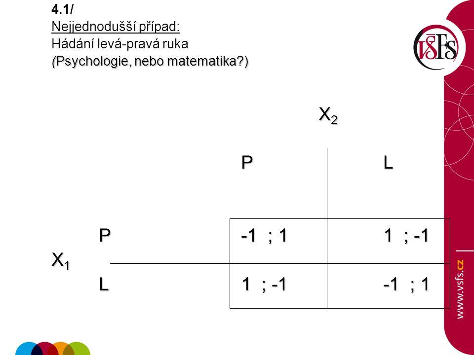 4.1/ Nejjednodušší případ: Hádání levá-pravá ruka (Psychologie, nebo matematika?) X 2 X 2 P L P-1 ; 1 1 ; -1 P-1 ; 1 1 ; -1 X 1 L 1 ; -1 -1 ; 1 L 1 ;
