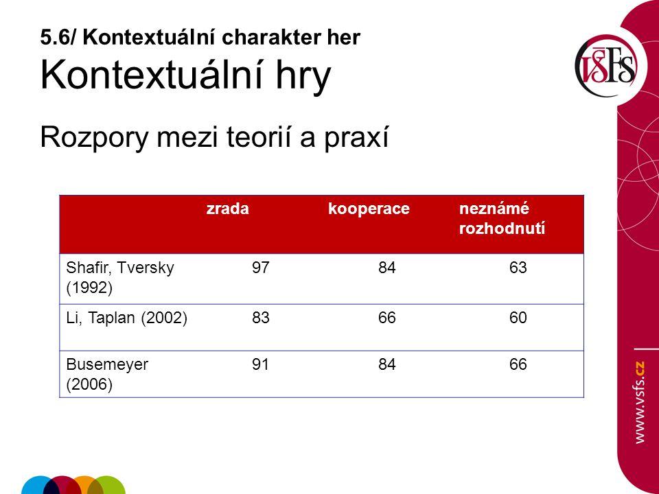 5.6/ Kontextuální charakter her Kontextuální hry Rozpory mezi teorií a praxí zradakooperaceneznámé rozhodnutí Shafir, Tversky (1992) 978463 Li, Taplan