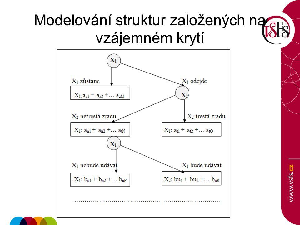 Modelování struktur založených na vzájemném krytí