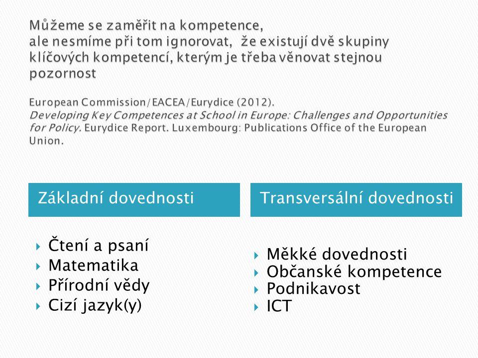 Základní dovednostiTransversální dovednosti  Čtení a psaní  Matematika  Přírodní vědy  Cizí jazyk(y)  Měkké dovednosti  Občanské kompetence  Podnikavost  ICT