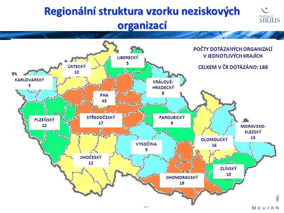 Regionální struktura vzorku neziskových organizací 19 PHA 43 ÚSTECKÝ 10 KARLOVARSKÝ 5 PLZEŇSKÝ 12 JIHOČESKÝ 12 STŘEDOČESKÝ 17 VYSOČINA 9 LIBERECKÝ 5 K