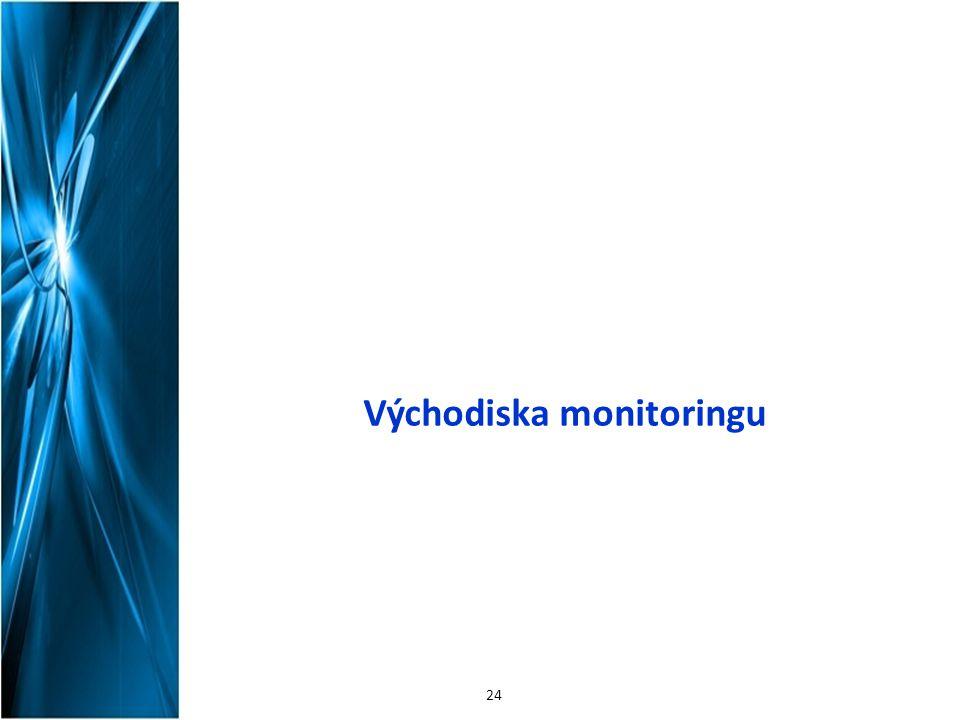 24 Východiska monitoringu