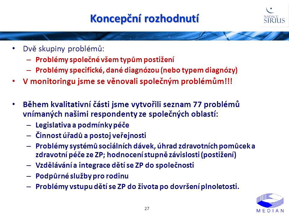 Koncepční rozhodnutí 27 • Dvě skupiny problémů: – Problémy společné všem typům postižení – Problémy specifické, dané diagnózou (nebo typem diagnózy) •