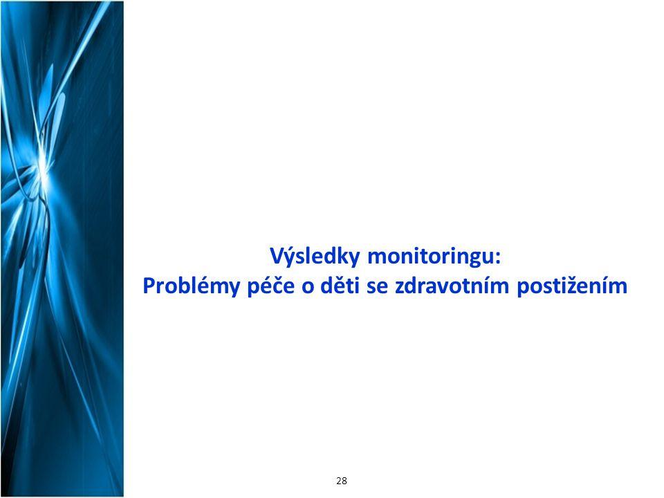 Výsledky monitoringu: Problémy péče o děti se zdravotním postižením 28