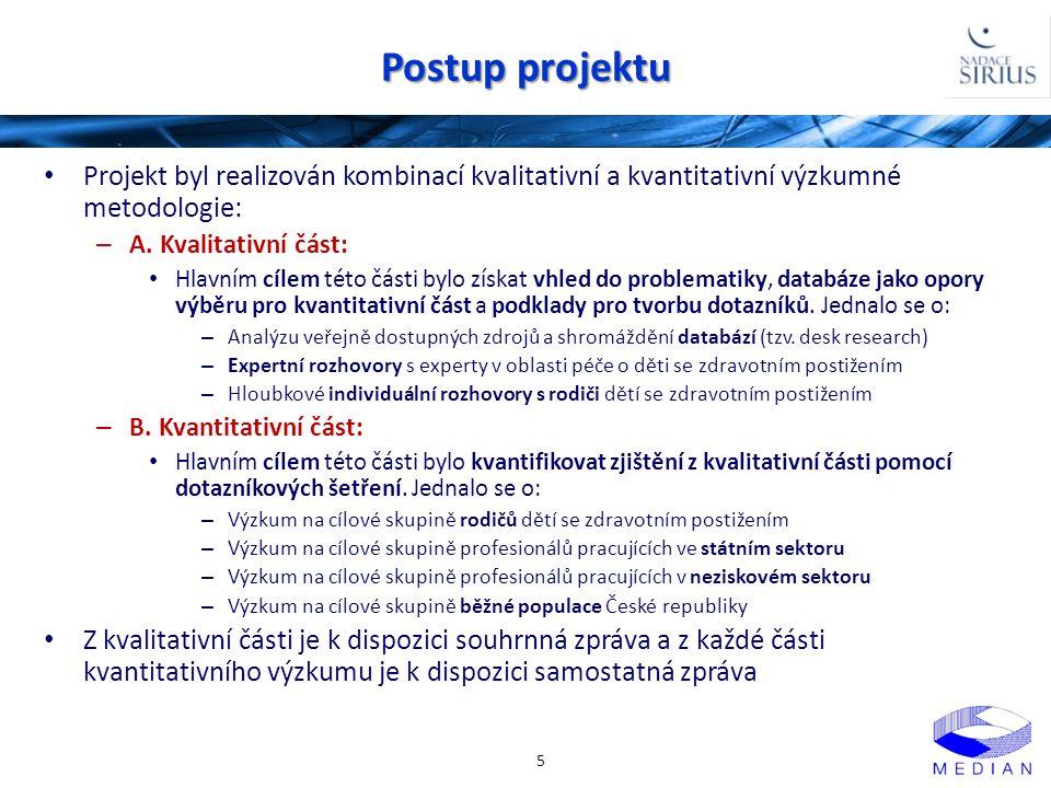 Regionální struktura vzorku státních organizací 16 PHA 14 (2 / 0 / 8 / 4) ÚSTECKÝ 19 (5 / 2 / 8 / 4) KARLOVARSKÝ 4 (0 / 2 / 0 / 2) PLZEŇSKÝ 11 (3 / 3 / 2 / 3) JIHOČESKÝ 18 (5 / 5 / 4 / 4) STŘEDOČESKÝ 12 (0 / 4 / 5 / 3) VYSOČINA 13 (4 / 4 / 4 / 1) LIBERECKÝ 7 (0 / 3 / 2 / 2) KRÁLOVÉ- HRADECKÝ 13 (5 / 2 / 6 / 0) PARDUBICKÝ 8 (2 / 1 / 5 / 0) JIHOMORAVSKÝ 28 (12 / 1 / 10 / 5) OLOMOUCKÝ 6 (4 / 1 / 0 / 1) ZLÍNSKÝ 27 (10 / 3 / 11 / 3) MORAVSKO- SLEZSKÝ 20 (8 / 4 / 6 / 2) POČET RESPONDENTŮ CELKEM (KÚ a MÚ / SZ / ŠKOLY a SPC / PPP) 200 (60 / 35 / 71 / 34) Struktura respondentů v krajích byla stanovena podle počtu jednotlivých subjektů v databázi, která byla shromážděna během úvodní části projektu.