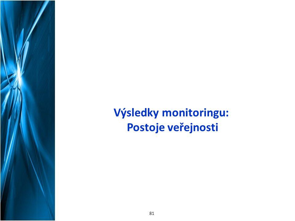 Výsledky monitoringu: Postoje veřejnosti 81