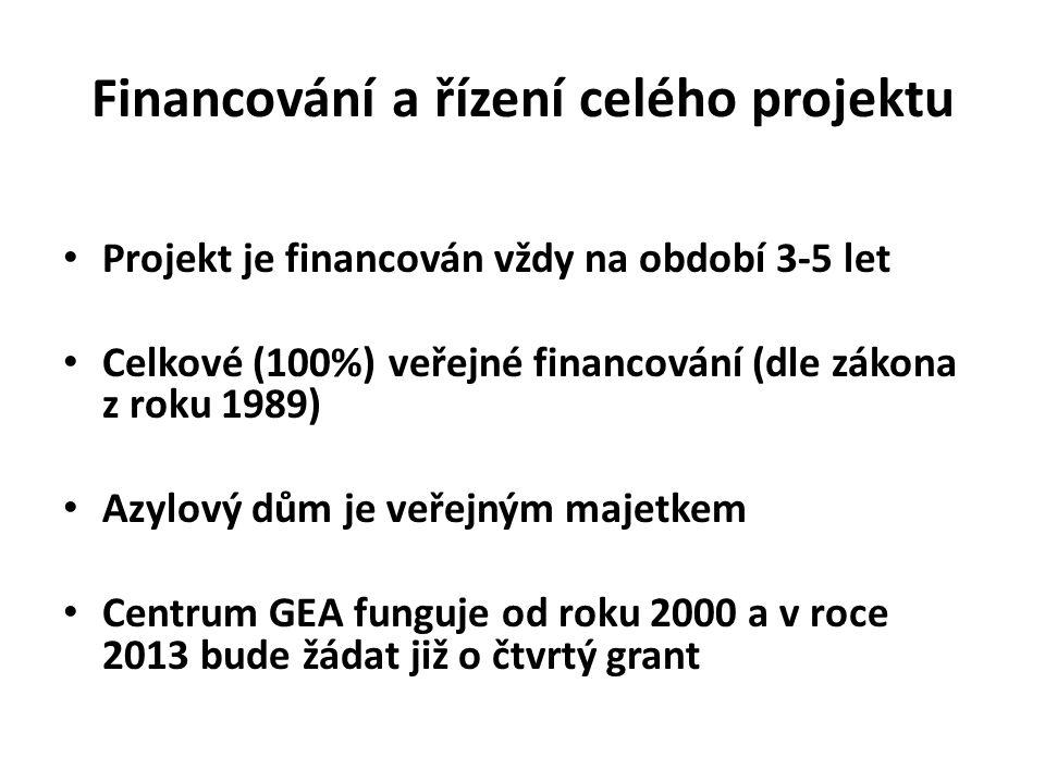 Financování a řízení celého projektu • Projekt je financován vždy na období 3-5 let • Celkové (100%) veřejné financování (dle zákona z roku 1989) • Azylový dům je veřejným majetkem • Centrum GEA funguje od roku 2000 a v roce 2013 bude žádat již o čtvrtý grant