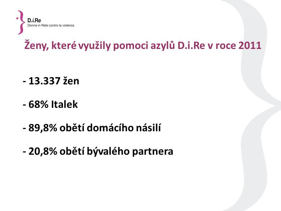 Ženy, které využily pomoci azylů D.i.Re v roce 2011 - 13.337 žen - 68% Italek - 89,8% obětí domácího násilí - 20,8% obětí bývalého partnera