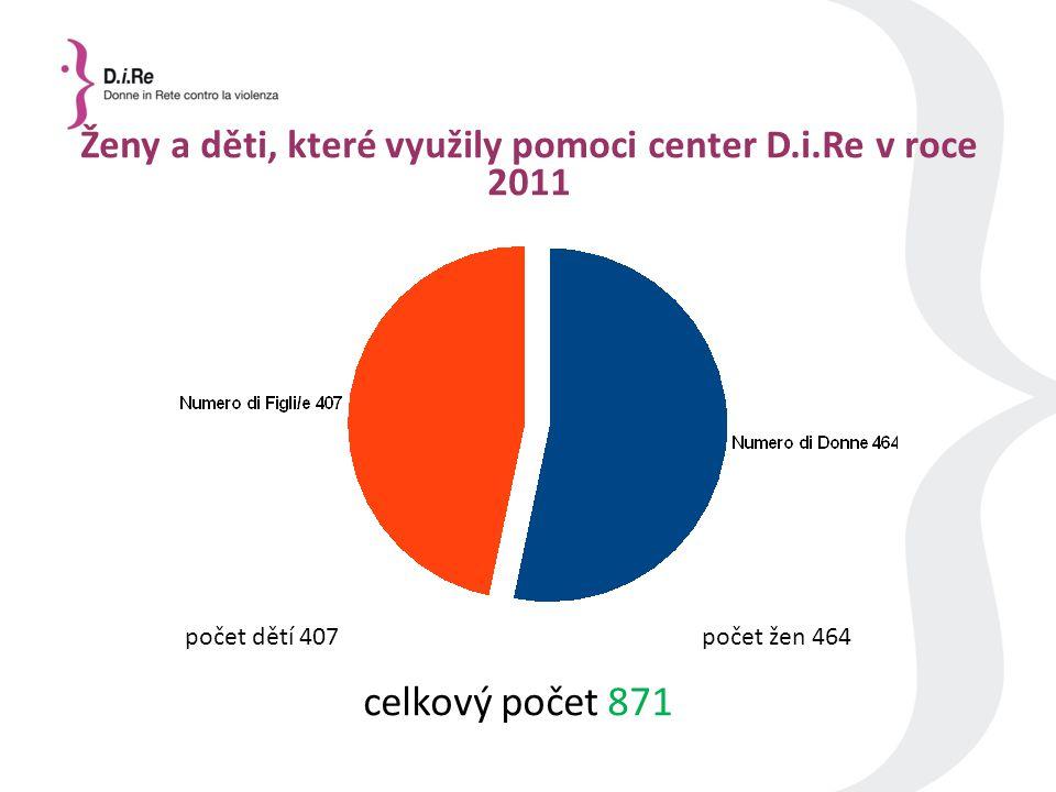 Ženy a děti, které využily pomoci center D.i.Re v roce 2011 počet dětí 407počet žen 464 celkový počet 871