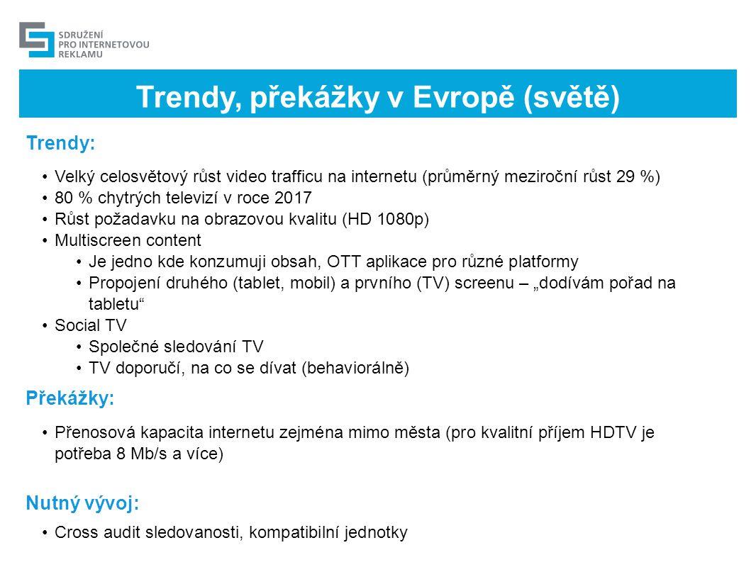 Trendy, překážky v Evropě (světě) •Velký celosvětový růst video trafficu na internetu (průměrný meziroční růst 29 %) •80 % chytrých televizí v roce 20
