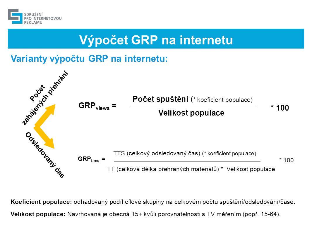 Výpočet GRP na internetu Varianty výpočtu GRP na internetu: Počet spuštění ( * koeficient populace) Velikost populace * 100 TTS (celkový odsledovaný č