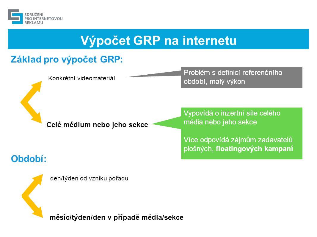 Výpočet GRP na internetu Konkrétní videomateriál Celé médium nebo jeho sekce Vypovídá o inzertní síle celého média nebo jeho sekce Více odpovídá zájmů