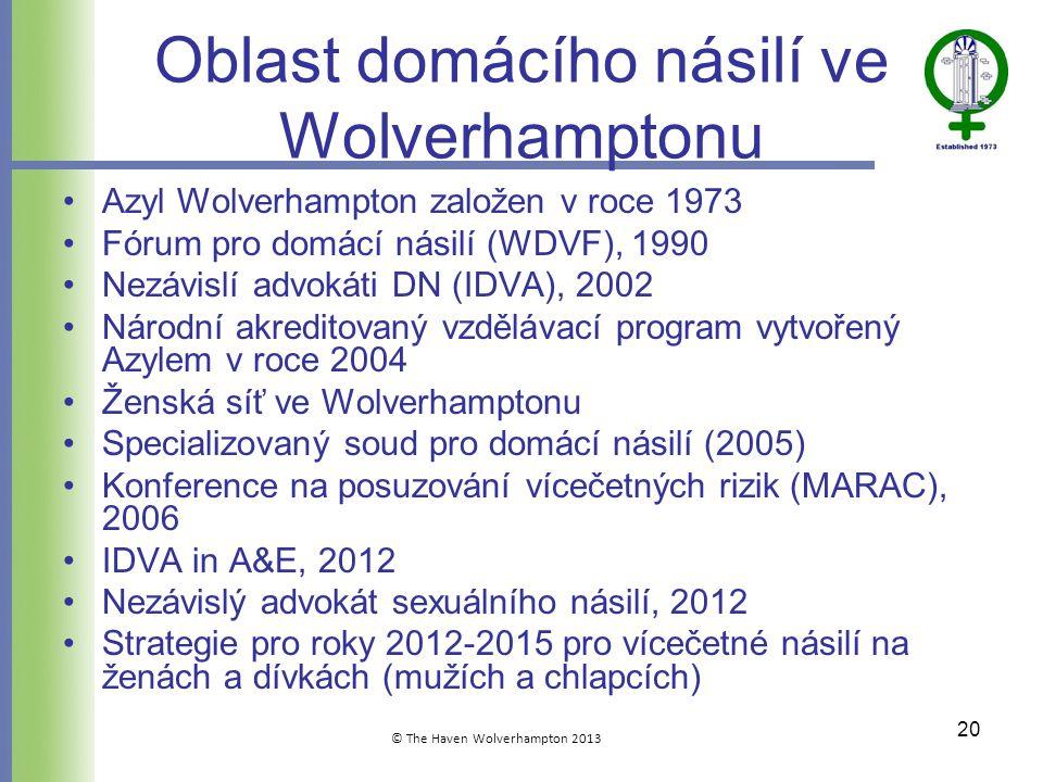 Oblast domácího násilí ve Wolverhamptonu •Azyl Wolverhampton založen v roce 1973 •Fórum pro domácí násilí (WDVF), 1990 •Nezávislí advokáti DN (IDVA), 2002 •Národní akreditovaný vzdělávací program vytvořený Azylem v roce 2004 •Ženská síť ve Wolverhamptonu •Specializovaný soud pro domácí násilí (2005) •Konference na posuzování vícečetných rizik (MARAC), 2006 •IDVA in A&E, 2012 •Nezávislý advokát sexuálního násilí, 2012 •Strategie pro roky 2012-2015 pro vícečetné násilí na ženách a dívkách (mužích a chlapcích) 20 © The Haven Wolverhampton 2013