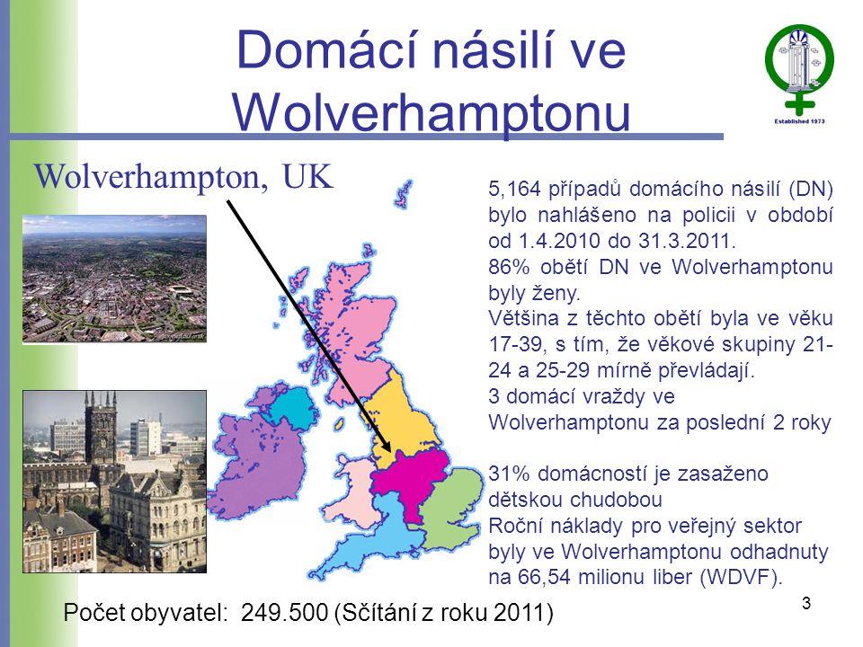 Domácí násilí ve Wolverhamptonu Wolverhampton, UK Počet obyvatel: 249.500 (Sčítání z roku 2011) 5,164 případů domácího násilí (DN) bylo nahlášeno na policii v období od 1.4.2010 do 31.3.2011.