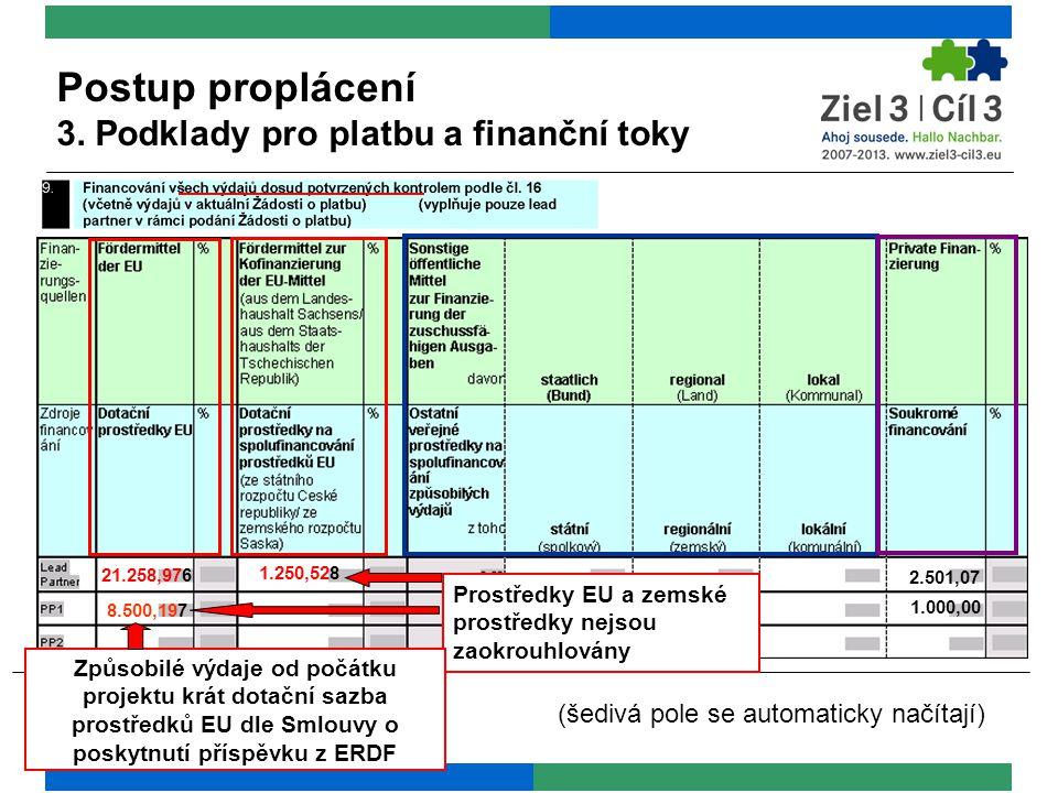 21.258,976 8.500,197 1.250,528 Prostředky EU a zemské prostředky nejsou zaokrouhlovány Způsobilé výdaje od počátku projektu krát dotační sazba prostředků EU dle Smlouvy o poskytnutí příspěvku z ERDF 2.501,07 1.000,00 Postup proplácení 3.